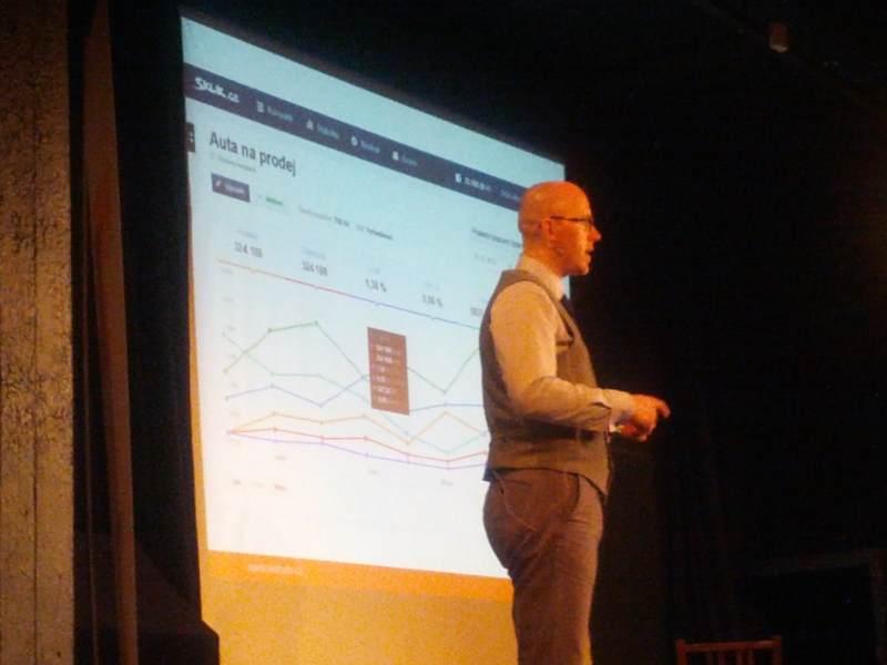 Nové rozhraní na ukázce s šesti hodnotami v grafu
