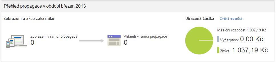 google-express-rozpocet